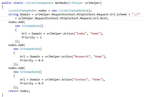 dynamic sitemap for aspdotnet mvc